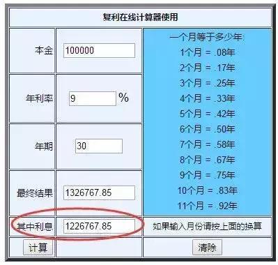 手里有10万,怎样投资才可以一天有100的收入?-金融微周刊
