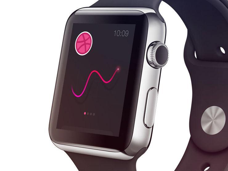 Apple Watch的第一个心电图医疗配件,终获FDA批准